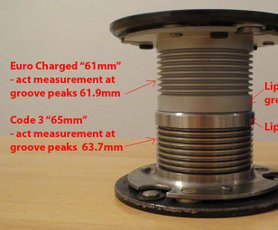 Measurement comparison between  the Eurocharged and Code 3 SC Pulley for the SRT-6.